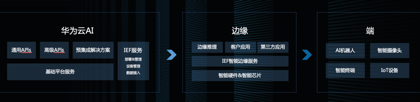 2020中国科技创新趋势报告发布,哪些技术和应用引领未来?